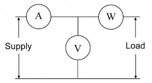 showing post media for voltmeter circuit symbol symbolsnet com voltmeter circuit symbol wattmeter diagram