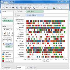 Gantt Bar Chart Tableau Tableau Gantt Chart Tutorialspoint