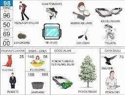 Erek erek 73 di buku tafsir 1000 mimpi 2d 3d 4d dan kode alam lengkap dengan angka pelarian, gaya baru dan nomor kode alam, taysen 98 Togel Singapore 1986