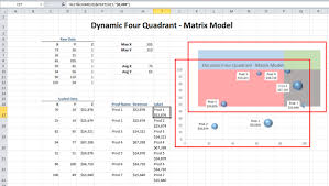 How To Combine Bubble And Column Excel Charts Creating A