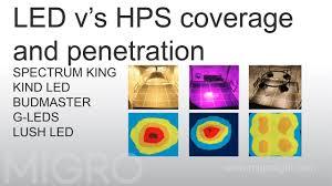 Hps Vs Led Coverage And Penetration Comparison Test