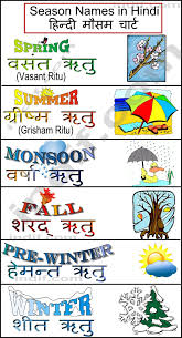 Season Chart Hindi Seasons Chart Hindi Language Learning Learn Hindi