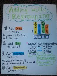 Adding With Regrouping Highlighting Place Value Math