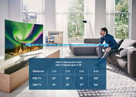 Right size TV for your home