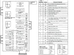 radio wiring diagram for ford econoline van ford fuse diagram radio radio wiring diagram for ford econoline van medium size of ford fuse box diagram van radio radio wiring diagram for ford