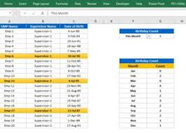 Excel Chart Count By Month Highlight And Get Birthdays Count From Date Of Birth Pk