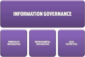 Information Governance Governance About Robert Gordon