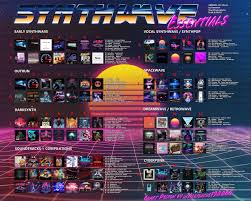 Ver Chart Synthwave Essential Album Chart 1 Ver 4 0 Update Outrun