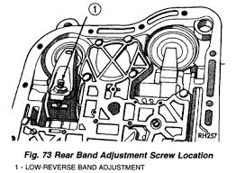 2002 dodge ram 1500 transmission diagram albumartinspiration com Dodge Dakota Transmission Wiring Diagram 2002 dodge ram 1500 transmission diagram what is the torque specs for the transmission bands and 2002 dodge dakota transmission wiring diagram