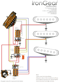 guitar wiring kits by axetec wiring kits for strat smoke stack ii 3xswitched pots pull for hi output v02 98 gif