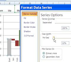 How To Make A Bridge Chart In Excel Create Excel Waterfall Chart