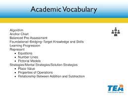 Mathematics Achievement Academy Grade 2 Ppt Download