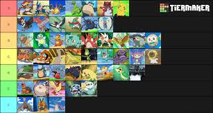 Tier list of ash's pokemon : pokemon