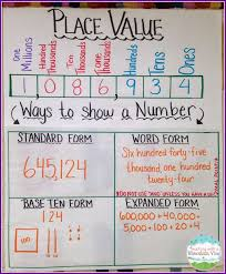 Teaching Place Value | Anchor charts, Students and Math