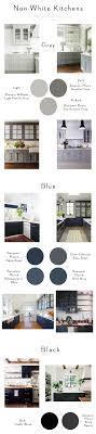 160 besten kitchens Bilder auf Pinterest
