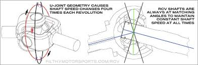 Dana 44 Front Axle Shaft Length Chart Dana 44 Rcv Ultimate 4340 Chromoly Axles Jeep Tj Rubicon 30 Spline Hubs