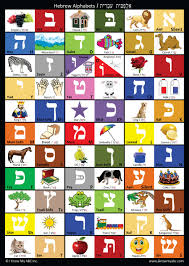 My Alphabet Chart I Know My Alphabet Alphabet Image And Picture