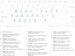 Autocad For Mac Keyboard Commands Shortcuts Guide Autodesk