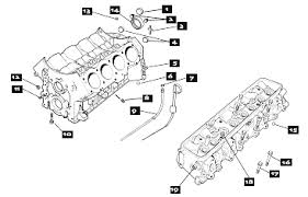 land rover v engine diagram land wiring diagrams online