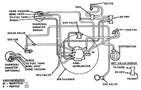 88 chevy starter wiring on 88 images free download wiring diagrams Sbc Starter Wiring Diagram 88 chevy starter wiring 14 88 chevy wiring diagram 88 chevy starter wiring diagram sbc mini starter wiring diagram
