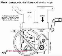 hatco booster heater wiring diagram wiring diagrams tarako org Interroll Drum Motor Wiring Diagram wood oil heaters Drum Motors for Conveyors