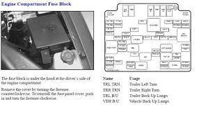 99 f150 turn signal wiring diagram 99 wiring diagrams 99 chevy blazer fuse box ttqtrcu f