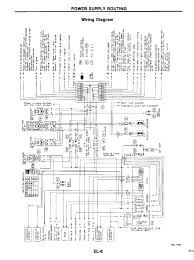 200sx s14 wiring diagram with simple pictures diagrams wenkm com s14 ka24de wiring diagram 200sx s14 wiring diagram with simple pictures
