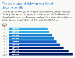 Ready For Retirement Here Are 8 Important Deadlines To Consider