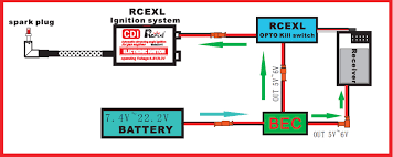 wiring diagram lander wiring diagram and schematic repair s wiring diagrams autozone