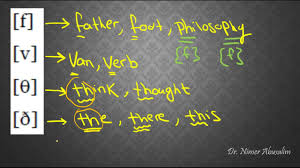 The ipa is used in dictionaries to indicate the pronunciation of words. Phonetics 2 Ipa Consonants Of English Youtube