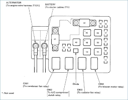 53 new 1994 toyota 4runner fuse box diagram amandangohoreavey 2004 Toyota 4Runner Fuse Box Diagram 1994 toyota 4runner fuse box diagram lovely 90 honda accord fuse box diagram awesome toyota 4runner