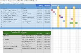 Gantt Chart Template Google Google Sheets Project Timeline Fresh Fice Timeline Gantt