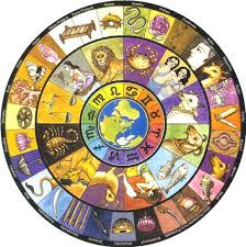 Nakshatra Animal Chart In Tamil Nakshatras And Lucky Numbers Wealthymatters