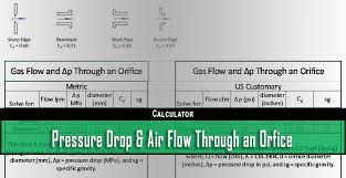 Orifice Flow Chart Pressure Drop And Air Flow Through An Orifice Dan Helgerson