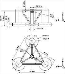 Beautiful wind power wiring diagram gallery the best electrical wind turbine drawing 26 wind power wiring diagram cute wind generator wiring diagram