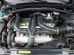 similiar volvo t engine specifications keywords 2003 volvo s80 t6 2 9 liter turbocharged dohc 24 valve inline 6