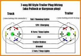 7 way rv trailer plug wiring diagram 7 image 7 pin trailer plug wiring diagram flat wiring diagram schematics on 7 way rv trailer plug