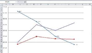 Use Custom Formats In An Excel Charts Axis And Data Labels
