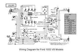 flathead electrical wiring diagrams wiring for 1933 ford car
