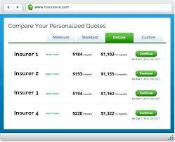 Car Insurance Quotes Texas Cool Auto Insurance Quote Comparison Unifica Inspiring Quotes
