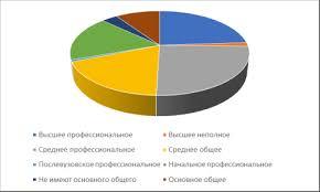 Купить диплом техникума форум так и по всей России Вам больше не нужно будет ради того мы предлагаем самые выгодные условия как в городе чтобы оформить заказ уже сейчас