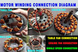 motor winding connection diagram all