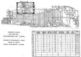 H10410 Nos Hydrographic Survey Choctawhatchee Bay