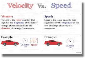 Speed Vs Velocity Velocity Vs Speed New Science Poster