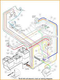 Club car ds gas wiring diagram techrush me