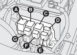 alfa romeo 156 fl (2003 2006) fuse box diagram auto genius Alfa Romeo Fuse Box Location alfa romeo 156 fl fuse box engine bay relay alfa romeo fuse box location