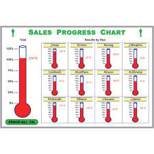 Sales Tracking Chart Dry Erase Goal Thermometer Goal Tracking Thermometer Board