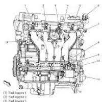 gm 3 4 engine block diagram wiring diagram libraries wiring diagram gm 3 1 wiring diagram and schematicsgm 3 4 engine block diagram enthusiast wiring