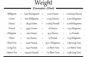 Ton Conversion Chart 44 Precise Weight Coversion Chart