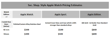 Apple Watch Pricing Chart Apple Watch Price How Much Will It Cost Style